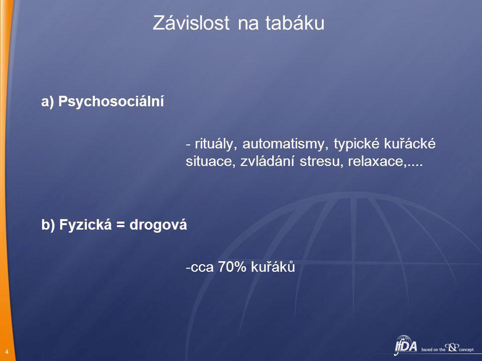 4 a) Psychosociální - rituály, automatismy, typické kuřácké situace, zvládání stresu, relaxace,.... b) Fyzická = drogová -cca 70% kuřáků Závislost na