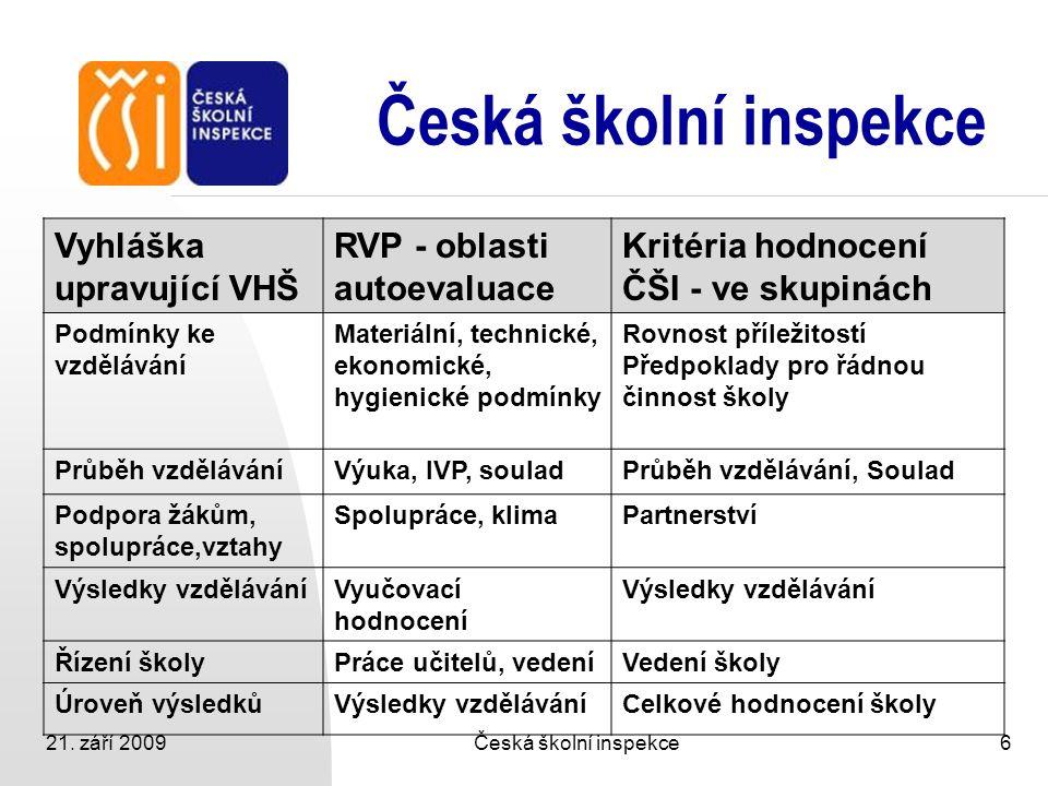 21.září 2009Česká školní inspekce7 Je hodnotící systém v ČR dokonalý .