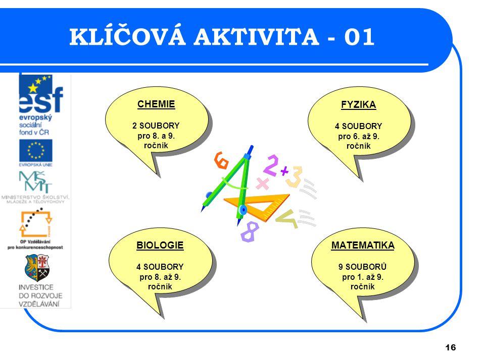 16 KLÍČOVÁ AKTIVITA - 01 CHEMIE 2 SOUBORY pro 8. a 9.