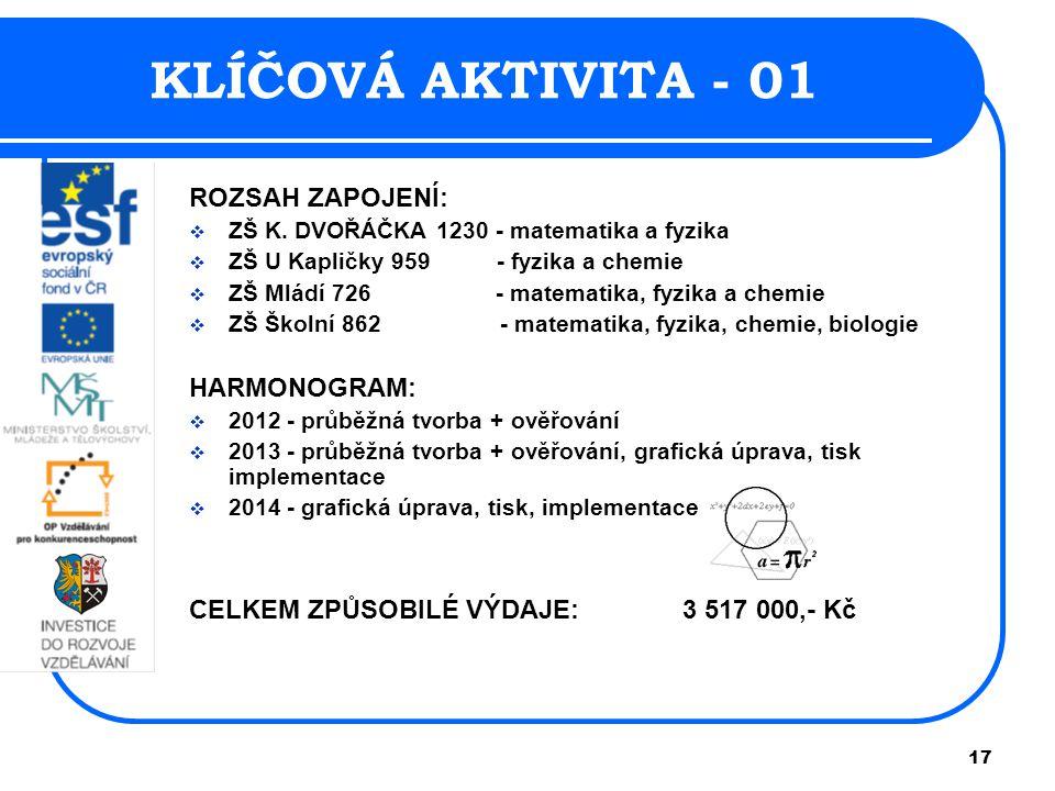 17 KLÍČOVÁ AKTIVITA - 01 ROZSAH ZAPOJENÍ:  ZŠ K.