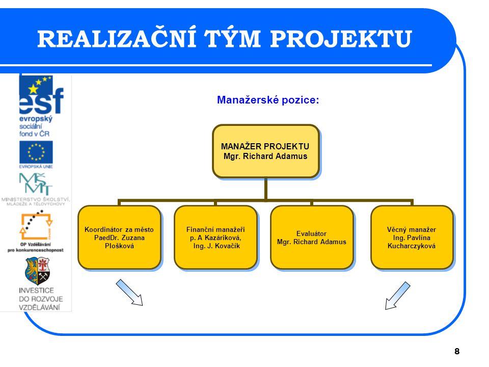 19 KLÍČOVÁ AKTIVITA - 02 ROZSAH ZAPOJENÍ:  ZŠ K.