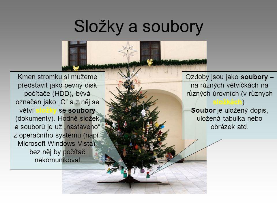 Složky a soubory Ozdoby jsou jako soubory – na různých větvičkách na různých úrovních (v různých složkách).