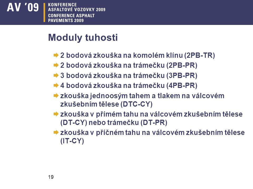 19 Moduly tuhosti  2 bodová zkouška na komolém klínu (2PB-TR)  2 bodová zkouška na trámečku (2PB-PR)  3 bodová zkouška na trámečku (3PB-PR)  4 bod