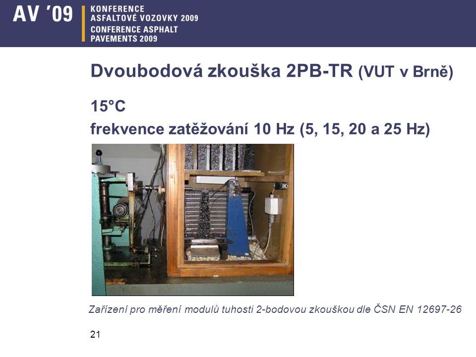 21 Dvoubodová zkouška 2PB-TR (VUT v Brně) 15°C frekvence zatěžování 10 Hz (5, 15, 20 a 25 Hz) Zařízení pro měření modulů tuhosti 2-bodovou zkouškou dl