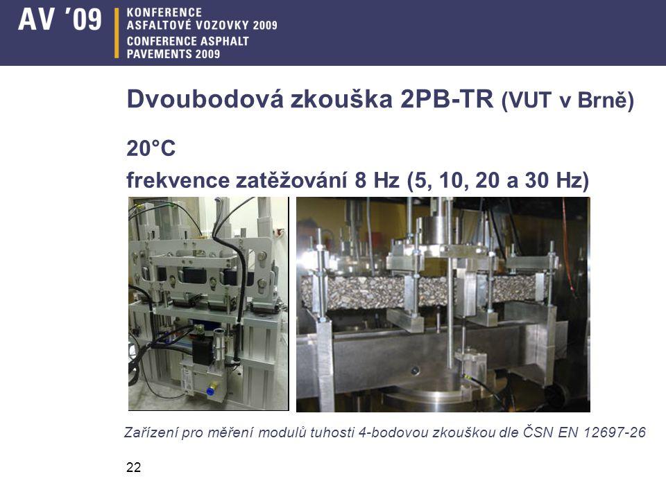22 Dvoubodová zkouška 2PB-TR (VUT v Brně) 20°C frekvence zatěžování 8 Hz (5, 10, 20 a 30 Hz) Zařízení pro měření modulů tuhosti 4-bodovou zkouškou dle