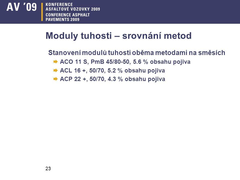 23 Moduly tuhosti – srovnání metod Stanovení modulů tuhosti oběma metodami na směsích  ACO 11 S, PmB 45/80-50, 5.6 % obsahu pojiva  ACL 16 +, 50/70,