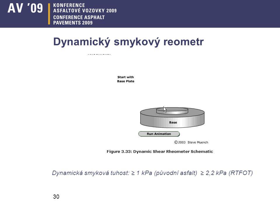 30 Dynamický smykový reometr Dynamická smyková tuhost: ≥ 1 kPa (původní asfalt) ≥ 2,2 kPa (RTFOT)