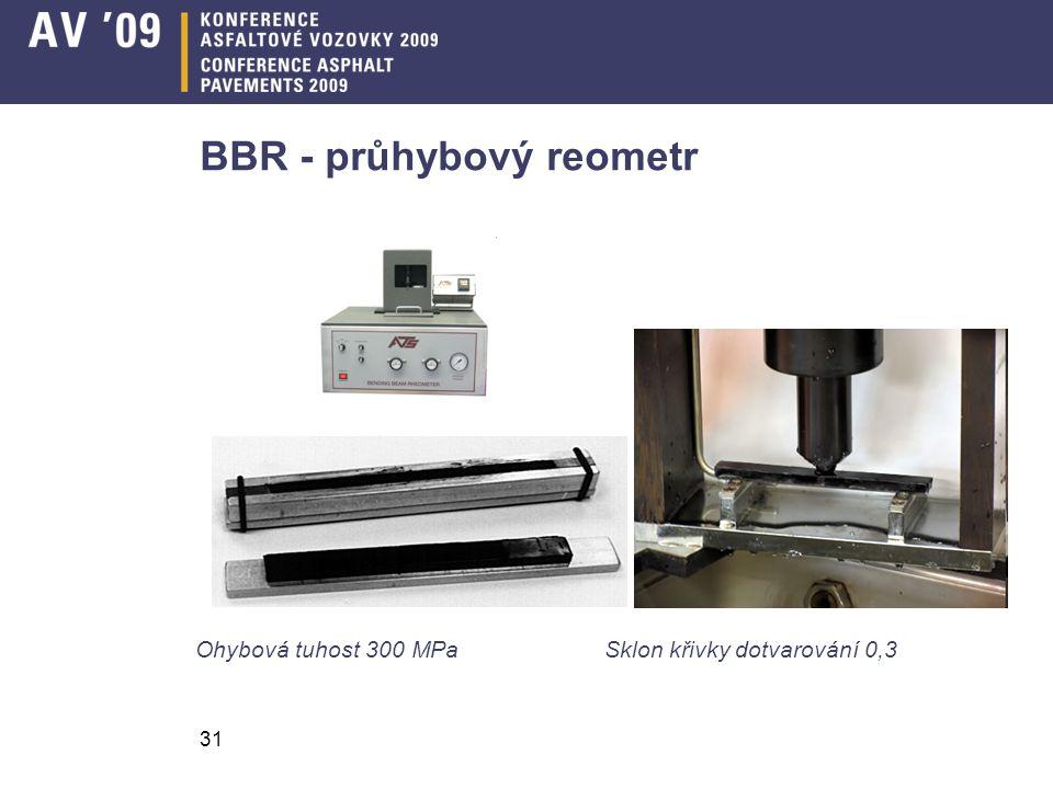 31 BBR - průhybový reometr Ohybová tuhost 300 MPa Sklon křivky dotvarování 0,3