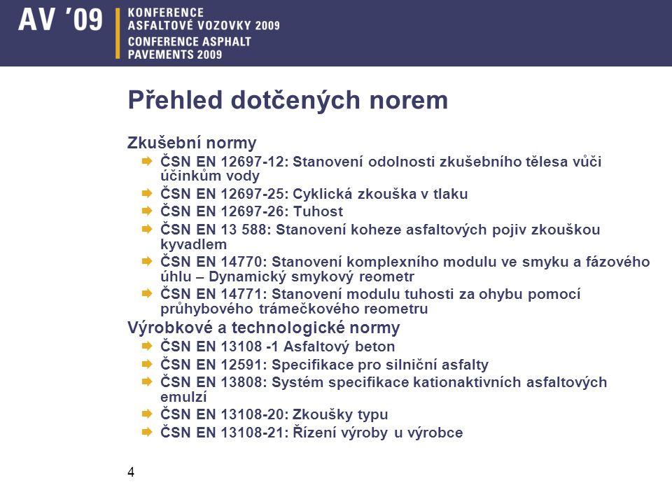 25 Moduly tuhosti vyhodnocení: ACO Výsledky měření modulu tuhosti pro směs ACO 11 S při teplotě 15°C