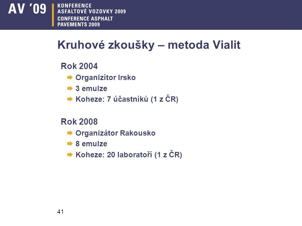 41 Kruhové zkoušky – metoda Vialit Rok 2004  Organizítor Irsko  3 emulze  Koheze: 7 účastníků (1 z ČR) Rok 2008  Organizátor Rakousko  8 emulze 