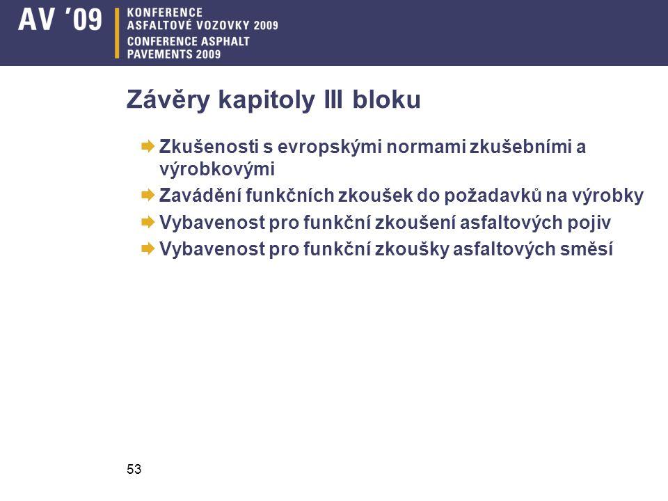 53 Závěry kapitoly III bloku  Zkušenosti s evropskými normami zkušebními a výrobkovými  Zavádění funkčních zkoušek do požadavků na výrobky  Vybaven