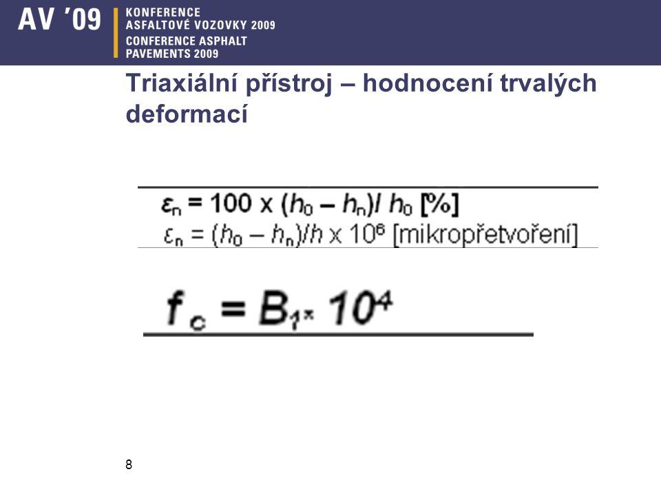 19 Moduly tuhosti  2 bodová zkouška na komolém klínu (2PB-TR)  2 bodová zkouška na trámečku (2PB-PR)  3 bodová zkouška na trámečku (3PB-PR)  4 bodová zkouška na trámečku (4PB-PR)  zkouška jednoosým tahem a tlakem na válcovém zkušebním tělese (DTC-CY)  zkouška v přímém tahu na válcovém zkušebním tělese (DT-CY) nebo trámečku (DT-PR)  zkouška v příčném tahu na válcovém zkušebním tělese (IT-CY)