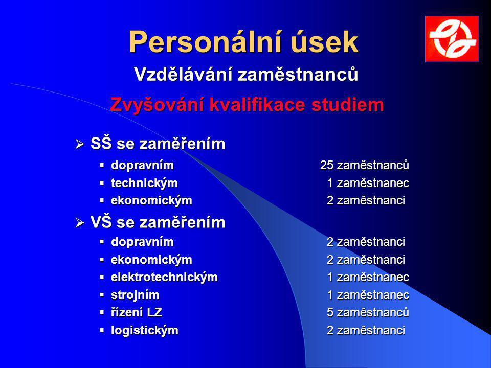 Personální úsek Vzdělávání zaměstnanců Vzdělávání zaměstnanců  SŠ se zaměřením  SŠ se zaměřením  dopravním25 zaměstnanců  technickým 1 zaměstnanec