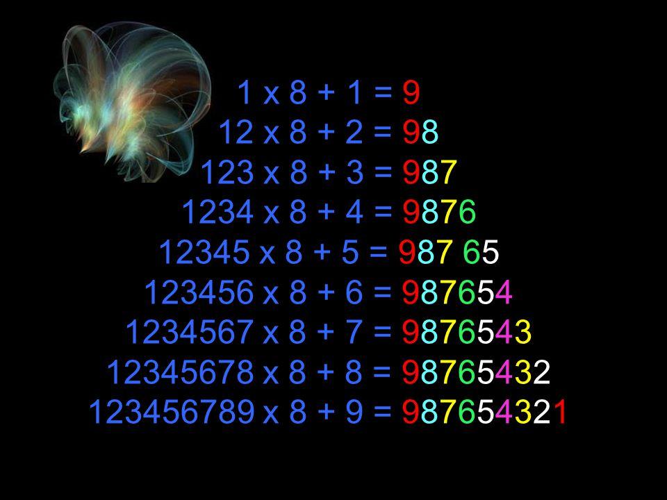 Zajímavý způsob pohledu Krása matematiky Wonderful World