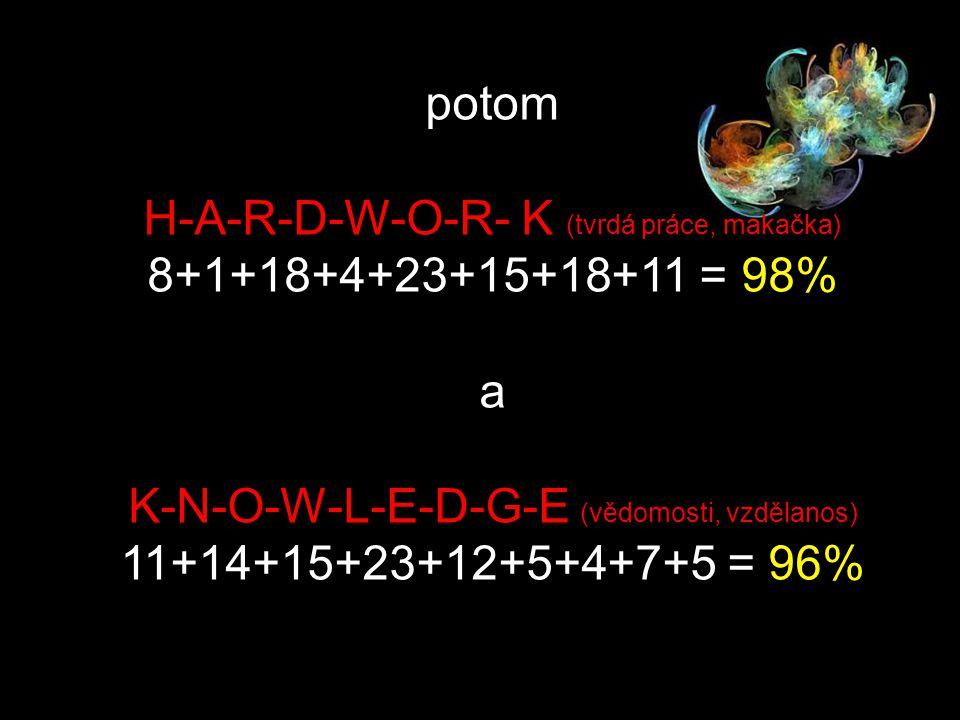 Když: A B C D E F G H I J K L M N O P Q R S T U V W X Y Z Nahradíme čísly: 1 2 3 4 5 6 7 8 9 10 11 12 13 14 15 16 17 18 19 20 21 22 23 24 25 26.