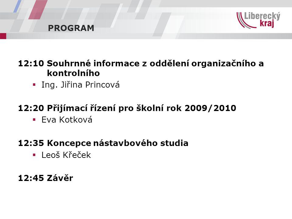 PROGRAM 12:10 Souhrnné informace z oddělení organizačního a kontrolního  Ing. Jiřina Princová 12:20 Přijímací řízení pro školní rok 2009/2010  Eva K