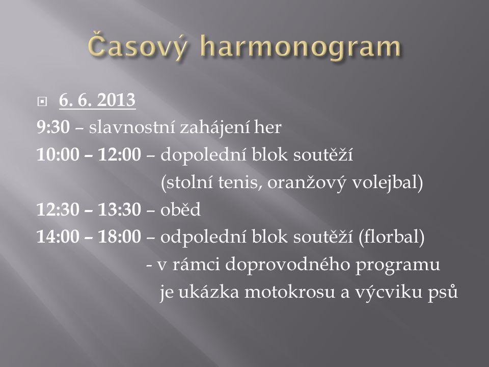  6. 6. 2013 9:30 – slavnostní zahájení her 10:00 – 12:00 – dopolední blok soutěží (stolní tenis, oranžový volejbal) 12:30 – 13:30 – oběd 14:00 – 18:0