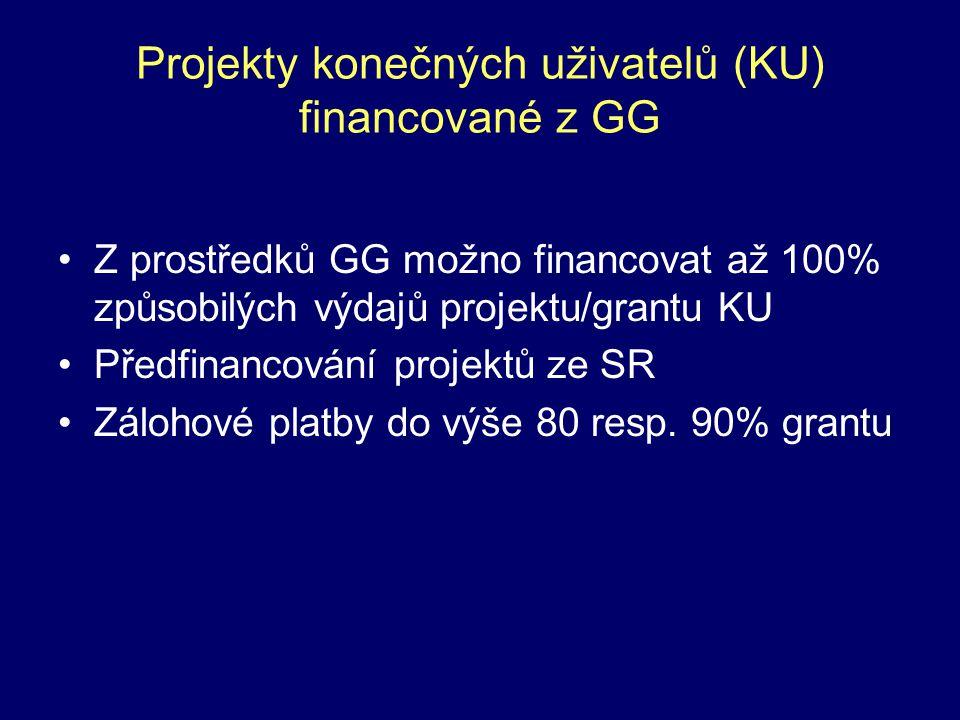 Projekty konečných uživatelů (KU) financované z GG Z prostředků GG možno financovat až 100% způsobilých výdajů projektu/grantu KU Předfinancování projektů ze SR Zálohové platby do výše 80 resp.