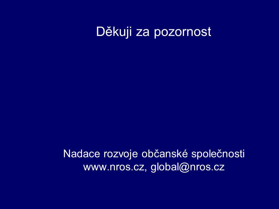 Děkuji za pozornost Nadace rozvoje občanské společnosti www.nros.cz, global@nros.cz