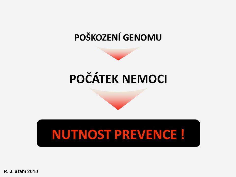 R. J. Sram 2010 POŠKOZENÍ GENOMU POČÁTEK NEMOCI NUTNOST PREVENCE !