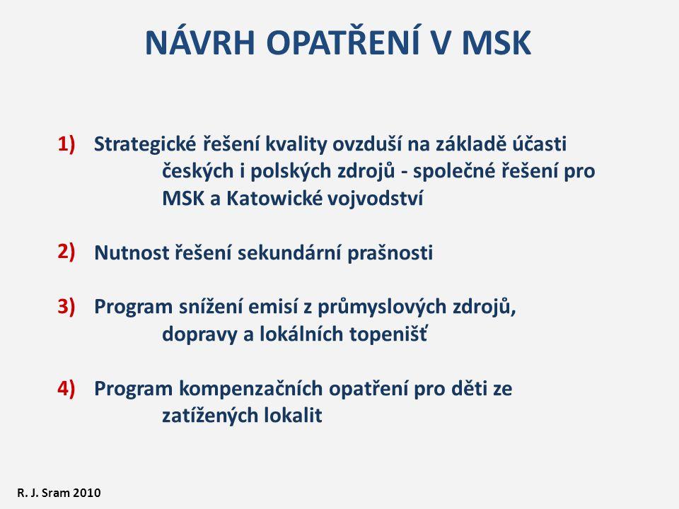 NÁVRH OPATŘENÍ V MSK R. J. Sram 2010 Strategické řešení kvality ovzduší na základě účasti českých i polských zdrojů - společné řešení pro MSK a Katowi