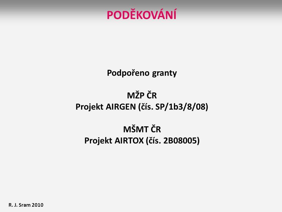 Podpořeno granty MŽP ČR Projekt AIRGEN (čís. SP/1b3/8/08) MŠMT ČR Projekt AIRTOX (čís. 2B08005) R. J. Sram 2010 PODĚKOVÁNÍ