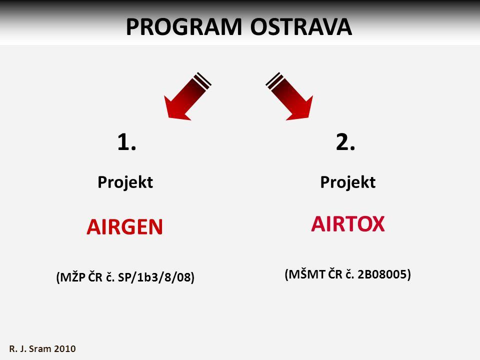 PROGRAM OSTRAVA Projekt AIRGEN (MŽP ČR č. SP/1b3/8/08) Projekt AIRTOX (MŠMT ČR č. 2B08005) 1.2. R. J. Sram 2010