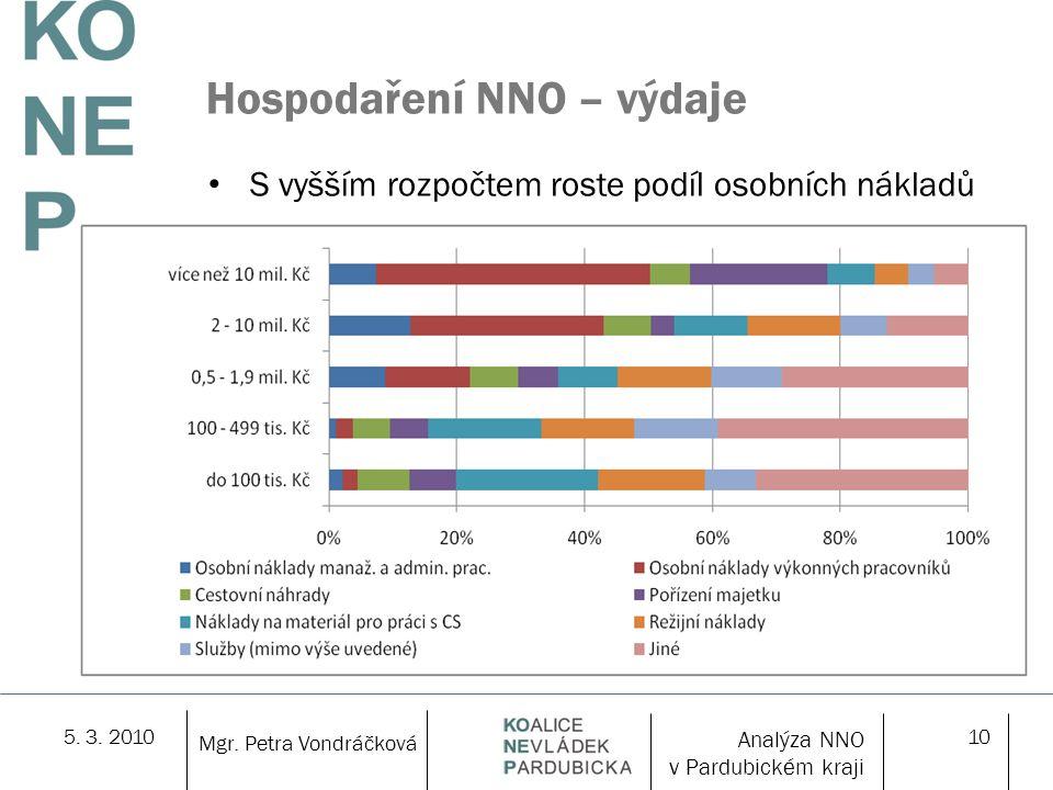 5. 3. 201010 Hospodaření NNO – výdaje S vyšším rozpočtem roste podíl osobních nákladů Mgr.