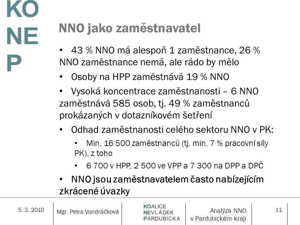 5. 3. 201011 NNO jako zaměstnavatel 43 % NNO má alespoň 1 zaměstnance, 26 % NNO zaměstnance nemá, ale rádo by mělo Osoby na HPP zaměstnává 19 % NNO Vy