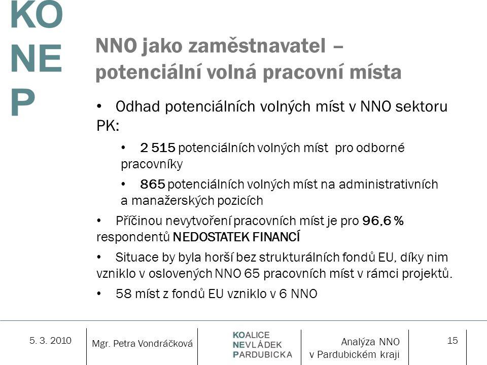 5. 3. 201015 NNO jako zaměstnavatel – potenciální volná pracovní místa Odhad potenciálních volných míst v NNO sektoru PK: 2 515 potenciálních volných
