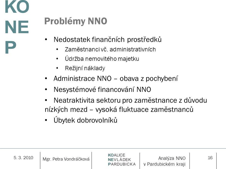 5. 3. 201016 Problémy NNO Nedostatek finančních prostředků Zaměstnanci vč.