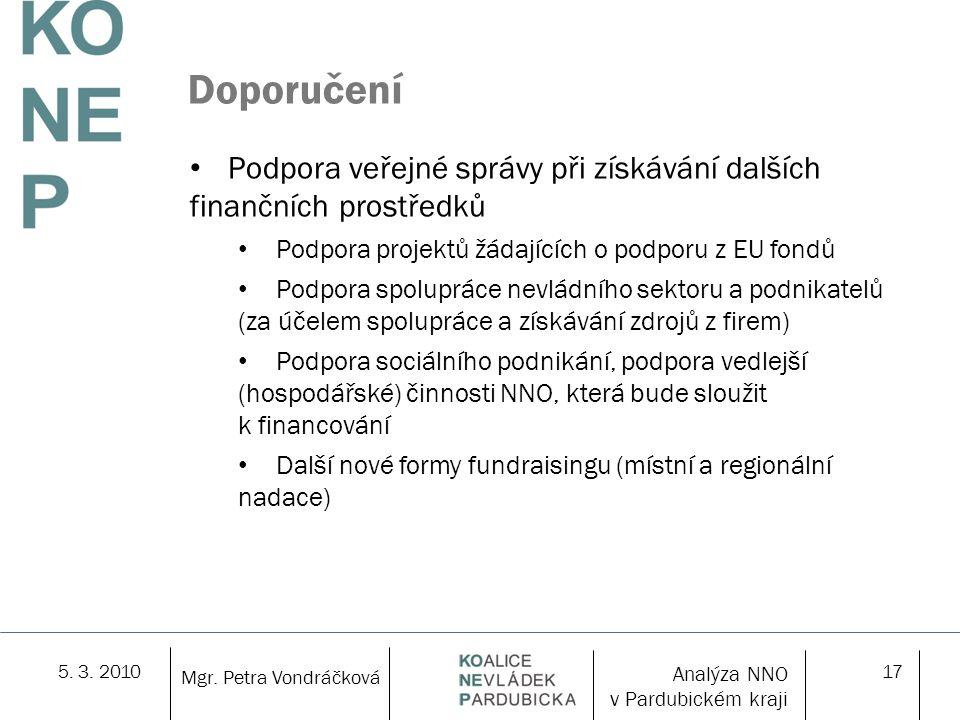 5. 3. 201017 Doporučení Podpora veřejné správy při získávání dalších finančních prostředků Podpora projektů žádajících o podporu z EU fondů Podpora sp