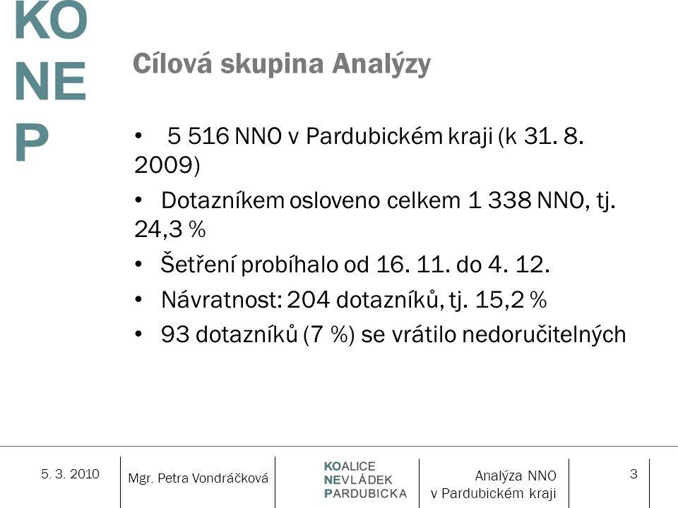 5. 3. 20103 Cílová skupina Analýzy 5 516 NNO v Pardubickém kraji (k 31. 8. 2009) Dotazníkem osloveno celkem 1 338 NNO, tj. 24,3 % Šetření probíhalo od