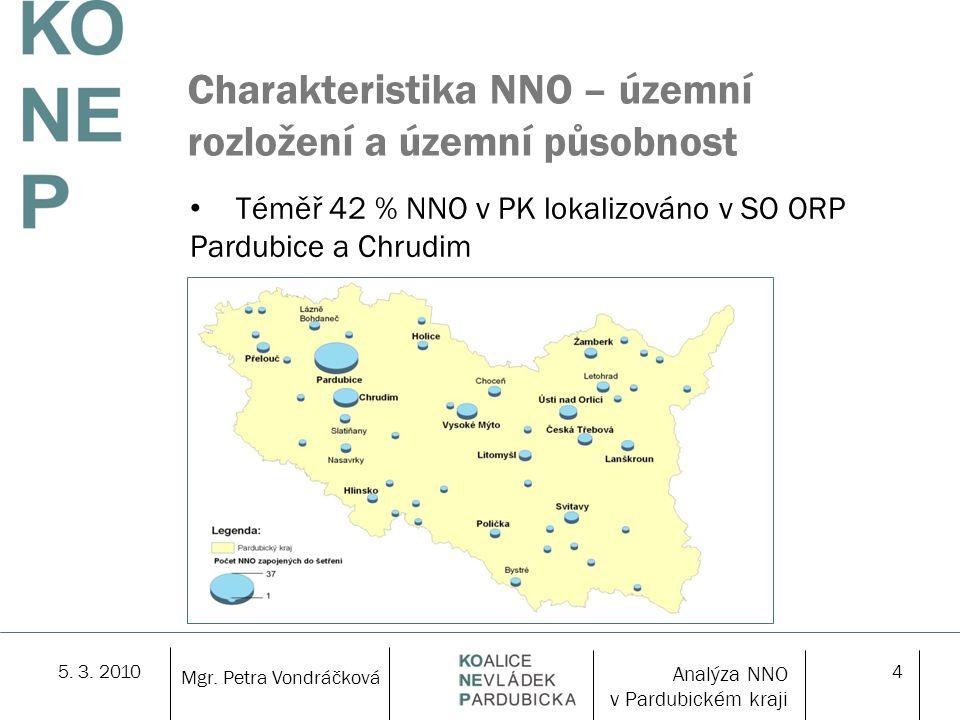 5. 3. 20104 Charakteristika NNO – územní rozložení a územní působnost Téměř 42 % NNO v PK lokalizováno v SO ORP Pardubice a Chrudim Mgr. Petra Vondráč