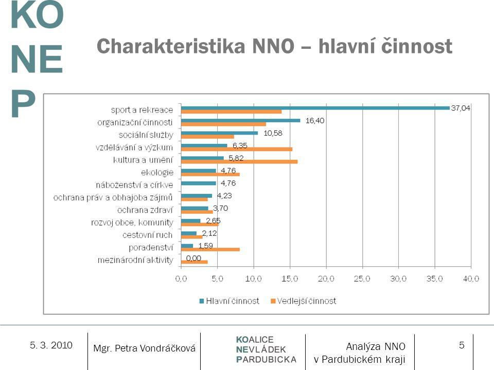 5. 3. 20105 Charakteristika NNO – hlavní činnost Mgr. Petra Vondráčková Analýza NNO v Pardubickém kraji