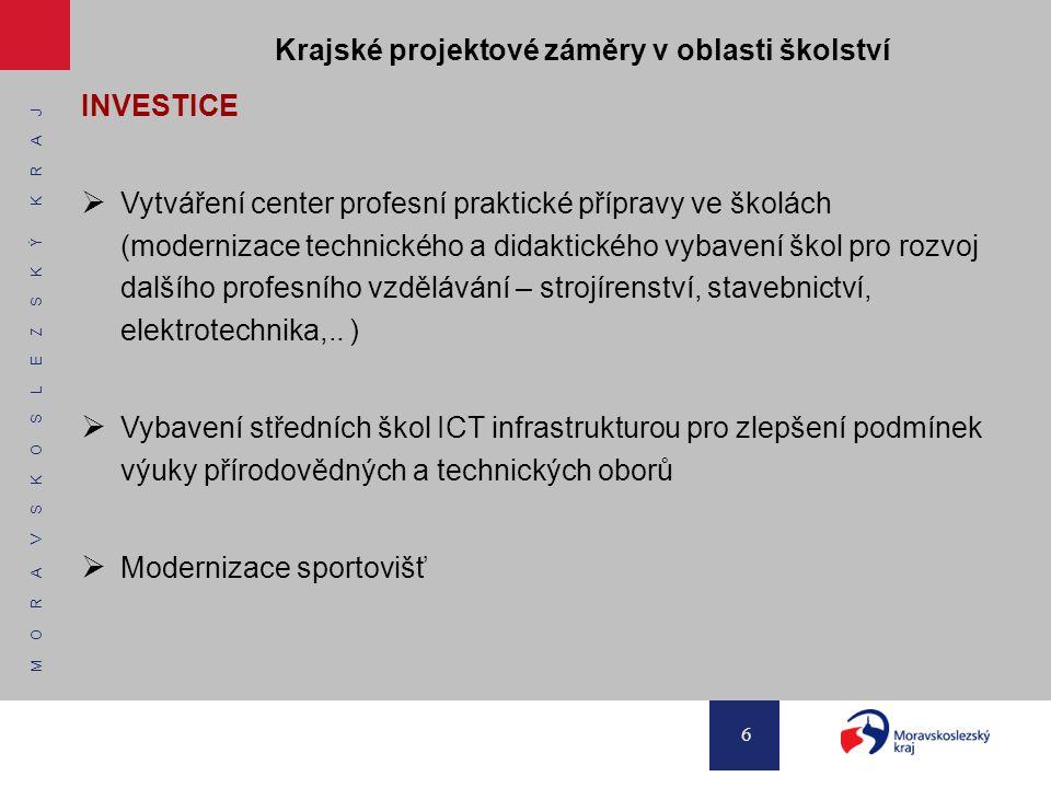 M O R A V S K O S L E Z S K Ý K R A J 6 Krajské projektové záměry v oblasti školství INVESTICE  Vytváření center profesní praktické přípravy ve školá