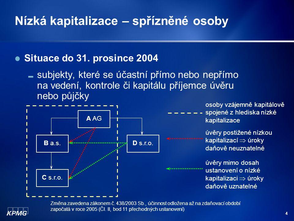 5 Podkapitalizace – spřízněné osoby Situace po 1.