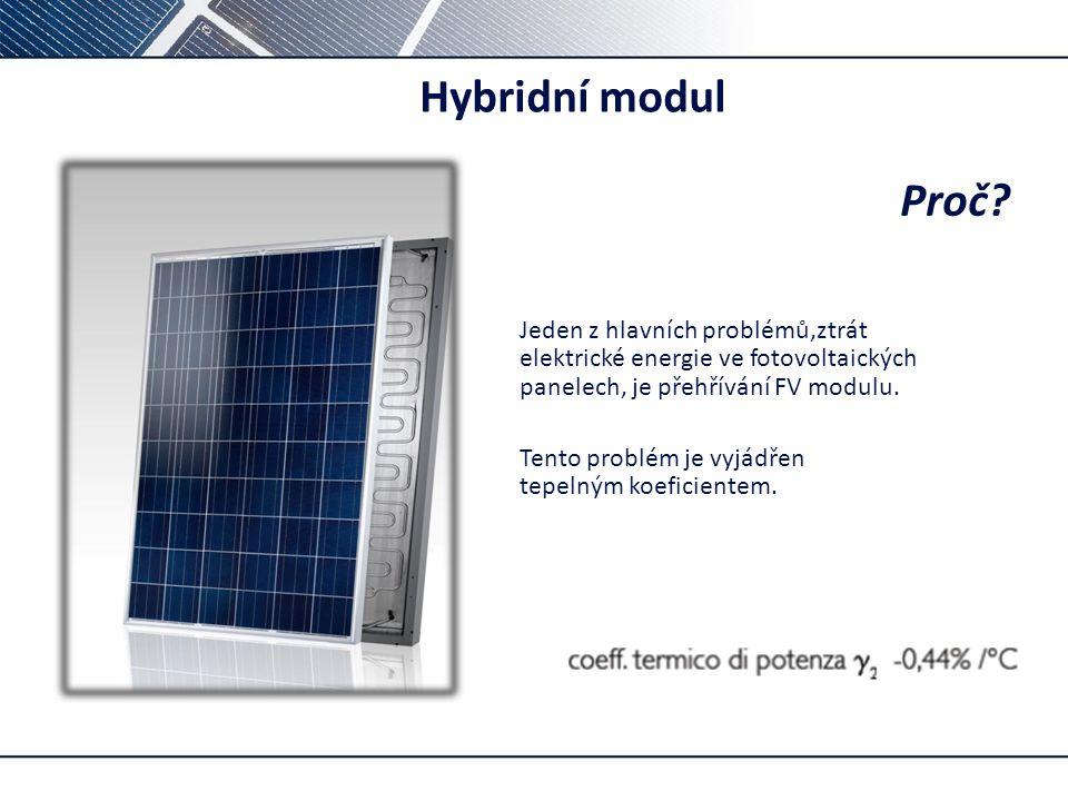 Hybridní modul Proč? Jeden z hlavních problémů,ztrát elektrické energie ve fotovoltaických panelech, je přehřívání FV modulu. Tento problém je vyjádře