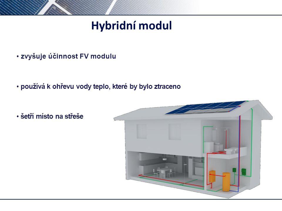 Hybridní modul zvyšuje účinnost FV modulu používá k ohřevu vody teplo, které by bylo ztraceno šetří místo na střeše