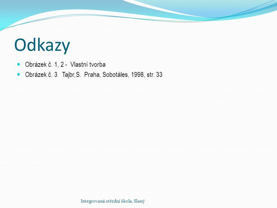 Odkazy Obrázek č. 1, 2 - Vlastní tvorba Obrázek č. 3 Tajbr,S. Praha, Sobotáles, 1998, str. 33 Integrovaná střední škola, Slaný
