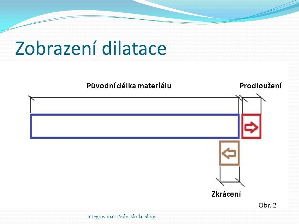 Zobrazení dilatace Původní délka materiáluProdloužení Zkrácení Obr. 2 Integrovaná střední škola, Slaný