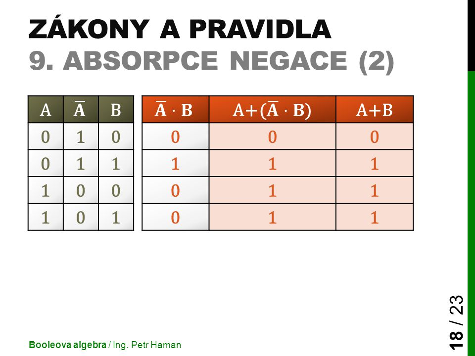 ZÁKONY A PRAVIDLA 9. ABSORPCE NEGACE (2) Booleova algebra / Ing. Petr Haman 18 / 23 ABA+B 010000 011111 100011 101011
