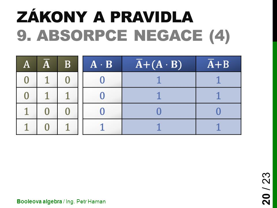 ZÁKONY A PRAVIDLA 9. ABSORPCE NEGACE (4) Booleova algebra / Ing. Petr Haman 20 / 23 AB 010011 011011 100000 101111