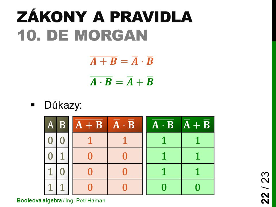 ZÁKONY A PRAVIDLA 10. DE MORGAN Booleova algebra / Ing. Petr Haman 22 / 23 AB 001111 010011 100011 110000
