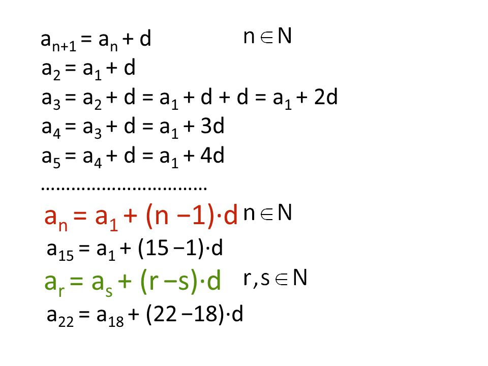 a n+1 = a n + d a 2 = a 1 + d a 3 = a 2 + d = a 1 + d + d = a 1 + 2d a 4 = a 3 + d = a 1 + 3d a 5 = a 4 + d = a 1 + 4d …………………………… a n = a 1 + (n −1)·