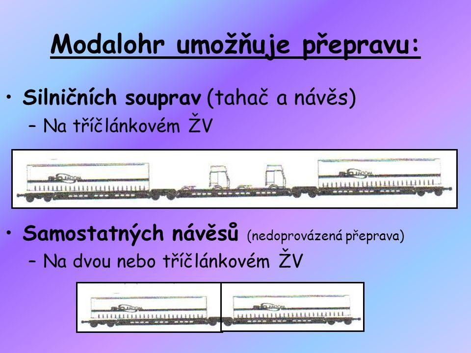 Modalohr umožňuje přepravu: Silničních souprav (tahač a návěs) –Na tříčlánkovém ŽV Samostatných návěsů (nedoprovázená přeprava) –Na dvou nebo tříčlánk