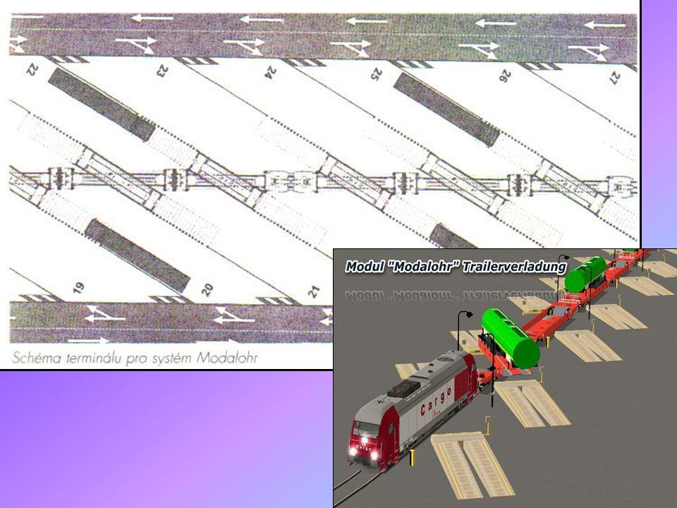 Překládka: Vozy jsou v terminálu nastaveny přesně k najížděcím můstkům.