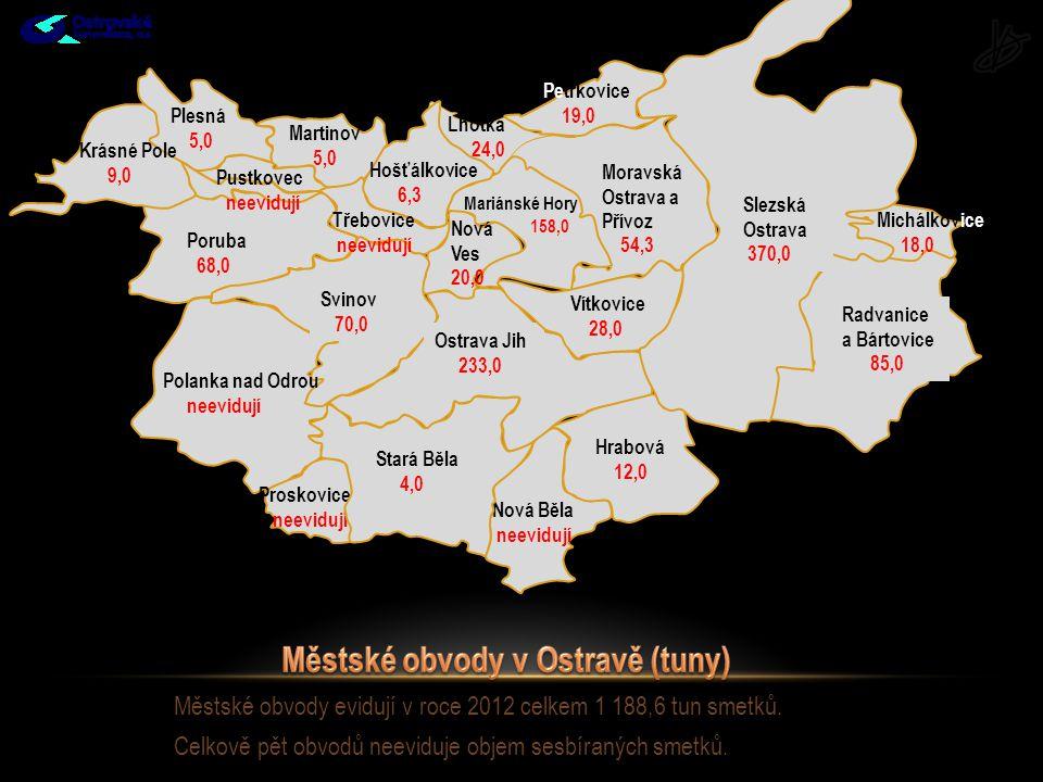Městské obvody evidují v roce 2012 celkem 1 188,6 tun smetků.