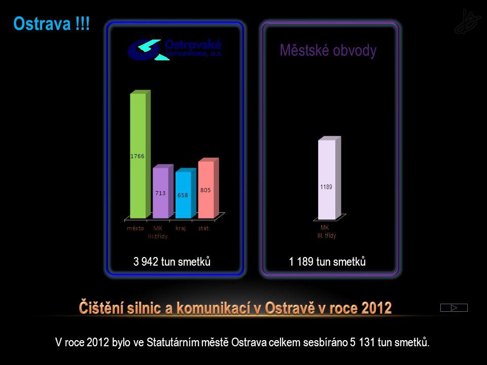 V roce 2012 bylo ve Statutárním městě Ostrava celkem sesbíráno 5 131 tun smetků.