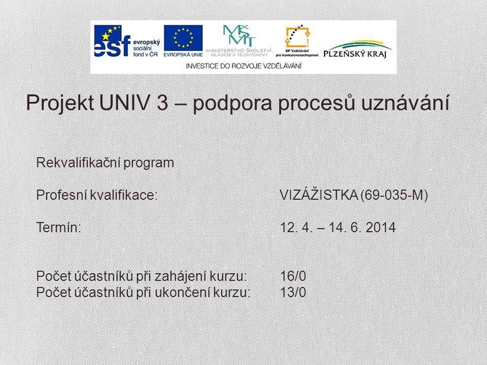 Projekt UNIV 3 – podpora procesů uznávání Rekvalifikační program Profesní kvalifikace:VIZÁŽISTKA (69-035-M) Termín:12.